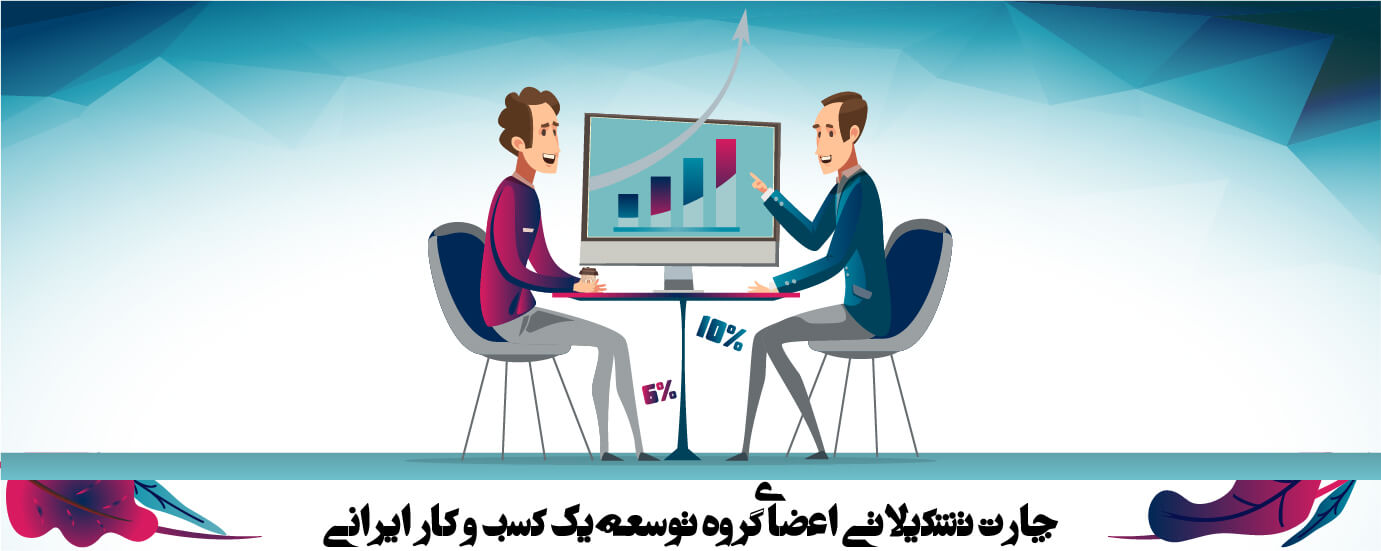 چارت تشکیلاتی اعضای گروه توسعه یک کسب و کار ایرانی (2)